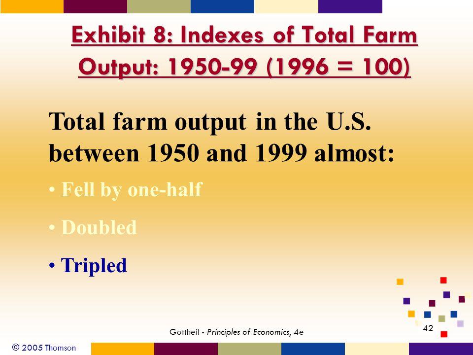 © 2005 Thomson 42 Gottheil - Principles of Economics, 4e Exhibit 8: Indexes of Total Farm Output: 1950-99 (1996 = 100) Total farm output in the U.S.