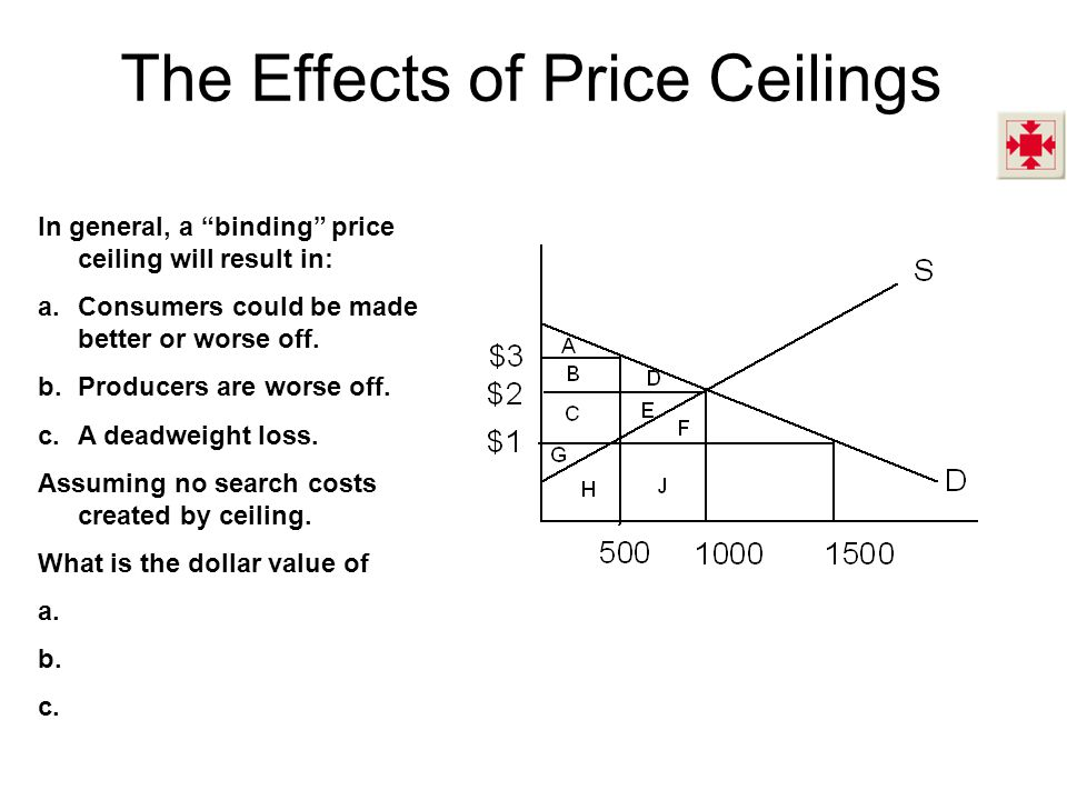 The Effects of Price Ceilings In general, a binding price ceiling will result in: a.Consumers could be made better or worse off.