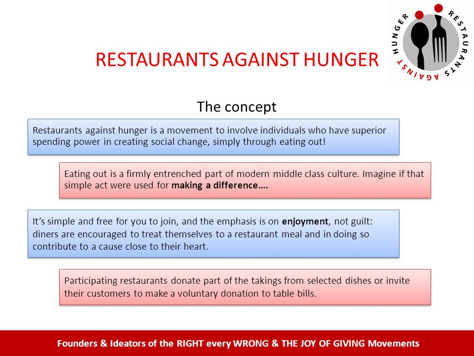 Founders & Ideators of the RIGHT every WRONG & THE JOY OF GIVING Movements RESTAURANTS AGAINST HUNGER The concept Restaurants against hunger is a movement to involve individuals who have superior spending power in creating social change, simply through eating out.