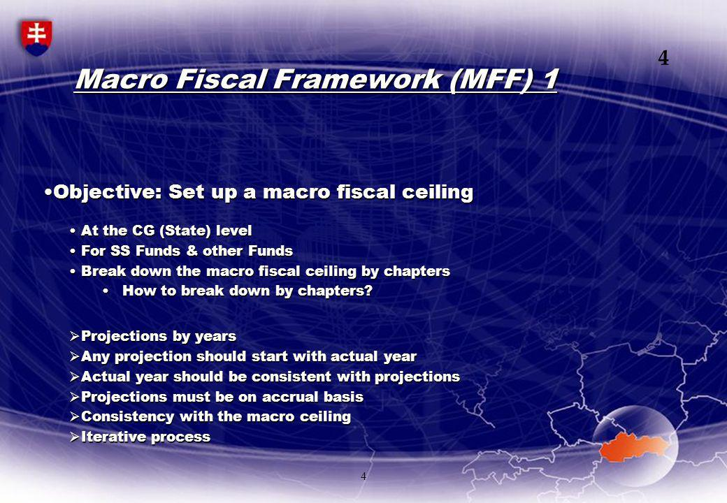 4 Macro Fiscal Framework (MFF) 1 Objective: Set up a macro fiscal ceilingObjective: Set up a macro fiscal ceiling At the CG (State) levelAt the CG (State) level For SS Funds & other FundsFor SS Funds & other Funds Break down the macro fiscal ceiling by chaptersBreak down the macro fiscal ceiling by chapters How to break down by chapters How to break down by chapters.