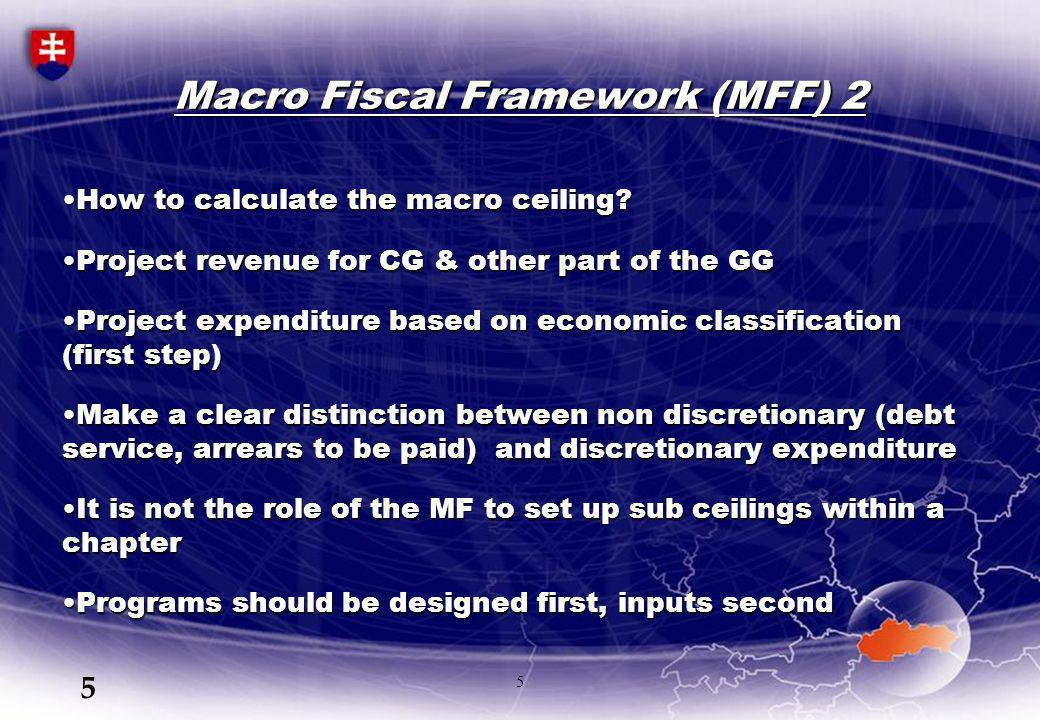 5 Macro Fiscal Framework (MFF) 2 How to calculate the macro ceiling How to calculate the macro ceiling.
