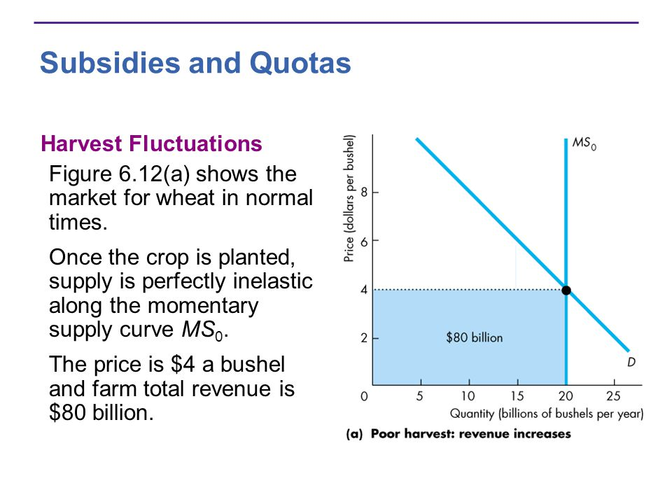 Subsidies and Quotas Harvest Fluctuations Figure 6.12(a) shows the market for wheat in normal times.