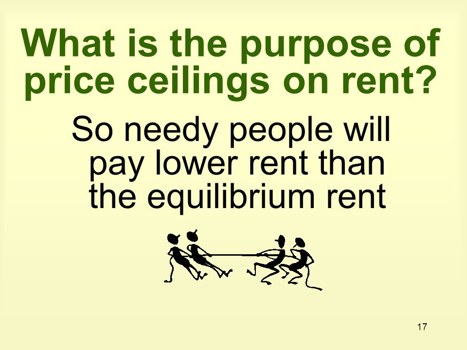 17 What is the purpose of price ceilings on rent? So needy people will pay lower rent than the equilibrium rent