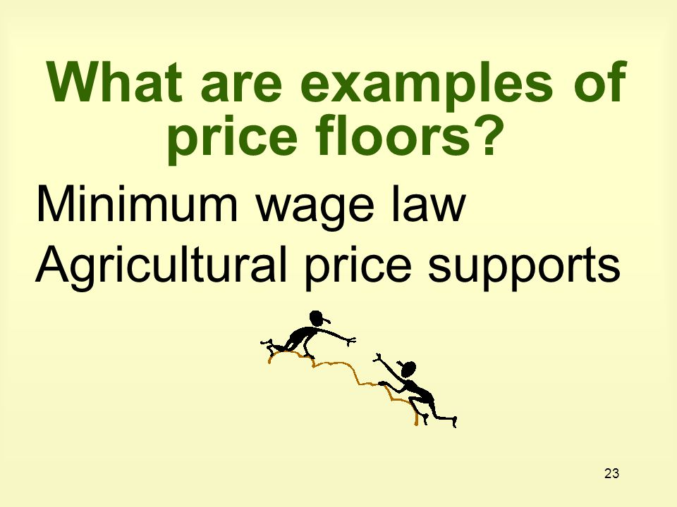 23 What are examples of price floors? Minimum wage law Agricultural price supports