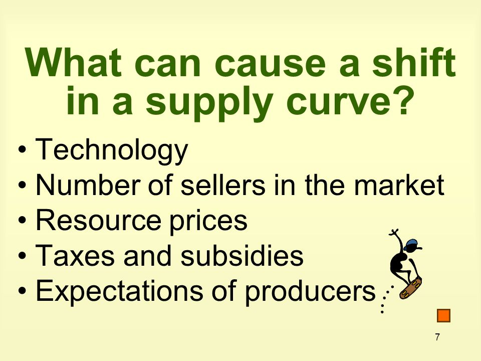 7 What can cause a shift in a supply curve? Technology Number of sellers in the market Resource prices Taxes and subsidies Expectations of producers