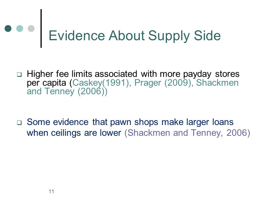 11 Evidence About Supply Side Higher fee limits associated with more payday stores per capita (Caskey(1991), Prager (2009), Shackmen and Tenney (2006)) Some evidence that pawn shops make larger loans when ceilings are lower (Shackmen and Tenney, 2006)