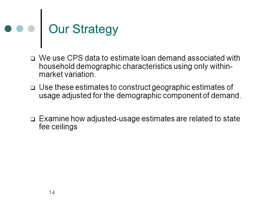 14 Our Strategy We use CPS data to estimate loan demand associated with household demographic characteristics using only within- market variation.
