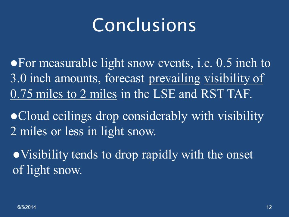 Conclusions 6/5/201412 For measurable light snow events, i.e.