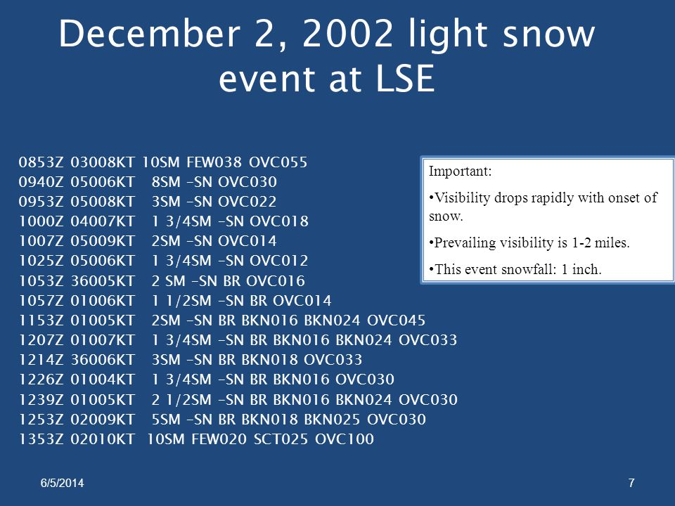 December 2, 2002 light snow event at LSE 0853Z 03008KT 10SM FEW038 OVC055 0940Z 05006KT 8SM –SN OVC030 0953Z 05008KT 3SM –SN OVC022 1000Z 04007KT 1 3/4SM –SN OVC018 1007Z 05009KT 2SM –SN OVC014 1025Z 05006KT 1 3/4SM –SN OVC012 1053Z 36005KT 2 SM –SN BR OVC016 1057Z 01006KT 1 1/2SM –SN BR OVC014 1153Z 01005KT 2SM –SN BR BKN016 BKN024 OVC045 1207Z 01007KT 1 3/4SM –SN BR BKN016 BKN024 OVC033 1214Z 36006KT 3SM –SN BR BKN018 OVC033 1226Z 01004KT 1 3/4SM –SN BR BKN016 OVC030 1239Z 01005KT 2 1/2SM –SN BR BKN016 BKN024 OVC030 1253Z 02009KT 5SM –SN BR BKN018 BKN025 OVC030 1353Z 02010KT 10SM FEW020 SCT025 OVC100 6/5/20147 Important: Visibility drops rapidly with onset of snow.