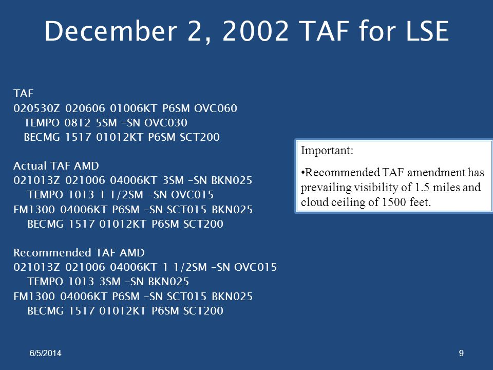December 2, 2002 TAF for LSE TAF 020530Z 020606 01006KT P6SM OVC060 TEMPO 0812 5SM –SN OVC030 BECMG 1517 01012KT P6SM SCT200 Actual TAF AMD 021013Z 021006 04006KT 3SM –SN BKN025 TEMPO 1013 1 1/2SM –SN OVC015 FM1300 04006KT P6SM –SN SCT015 BKN025 BECMG 1517 01012KT P6SM SCT200 Recommended TAF AMD 021013Z 021006 04006KT 1 1/2SM –SN OVC015 TEMPO 1013 3SM –SN BKN025 FM1300 04006KT P6SM –SN SCT015 BKN025 BECMG 1517 01012KT P6SM SCT200 6/5/20149 Important: Recommended TAF amendment has prevailing visibility of 1.5 miles and cloud ceiling of 1500 feet.