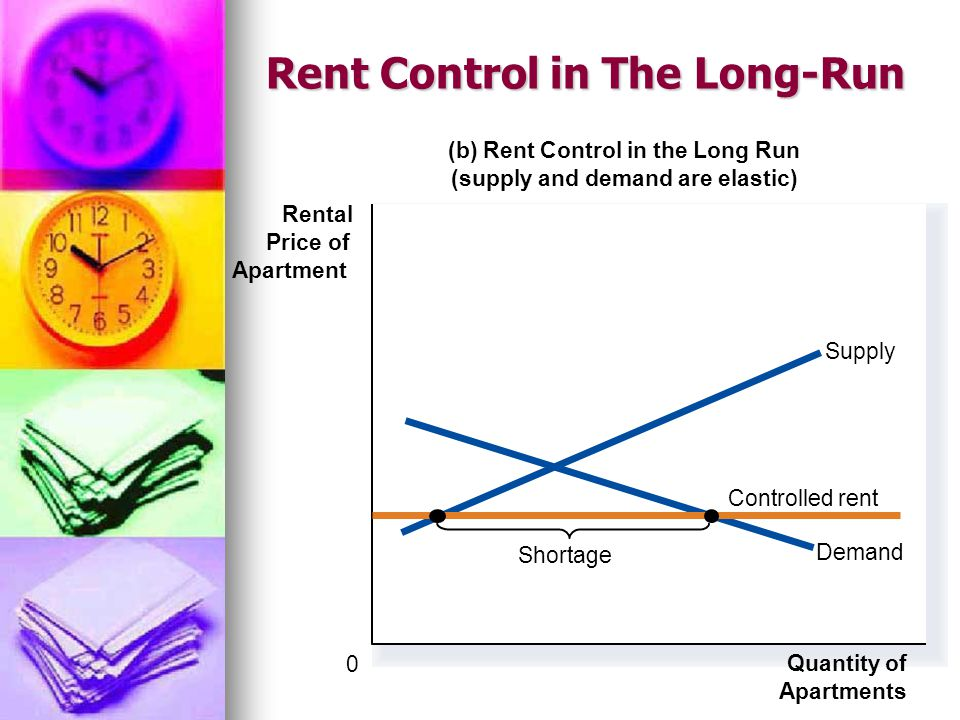 Rent Control in The Long-Run (b) Rent Control in the Long Run (supply and demand are elastic) 0 Rental Price of Apartment Quantity of Apartments Deman