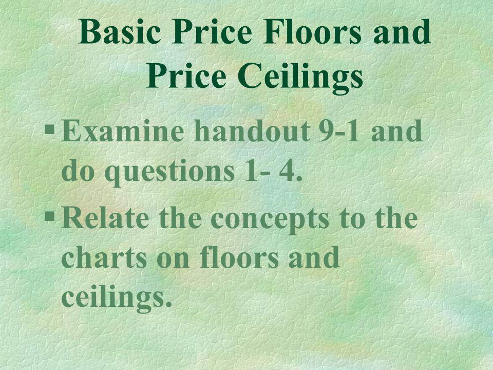 Basic Price Floors and Price Ceilings §Examine handout 9-1 and do questions 1- 4.