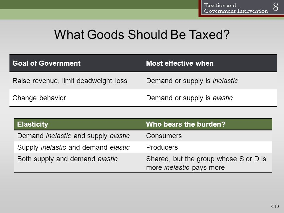 Taxation and Government Intervention 8 What Goods Should Be Taxed? Goal of GovernmentMost effective when Raise revenue, limit deadweight lossDemand or