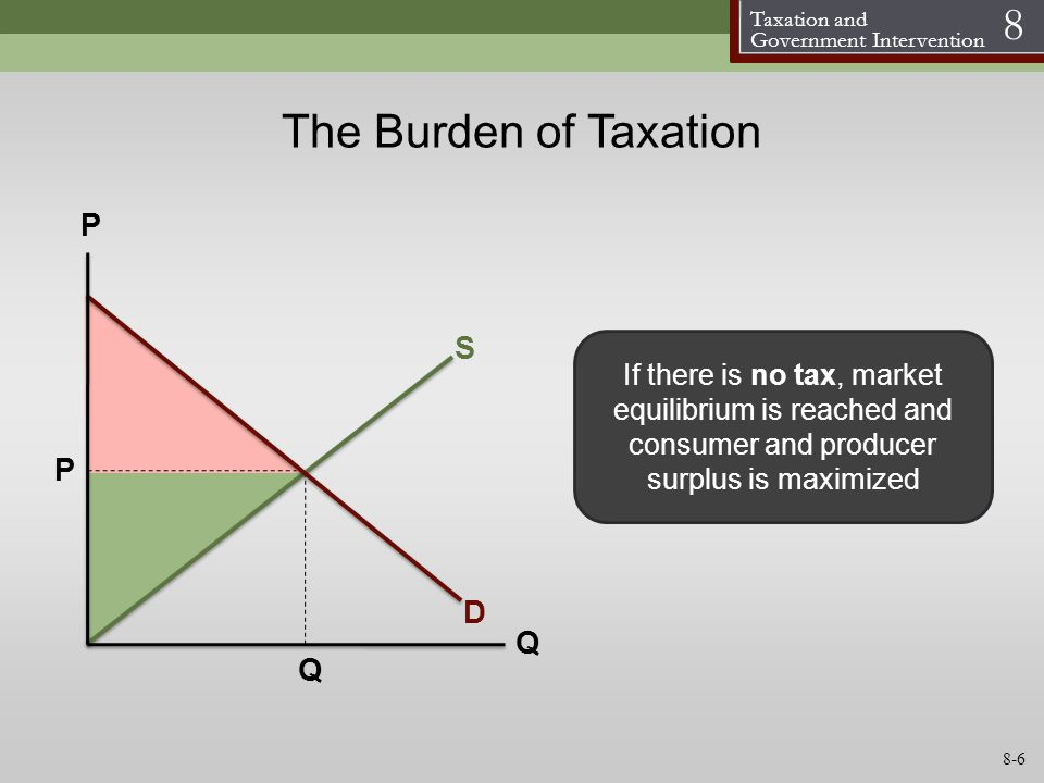 Taxation and Government Intervention 8 S D P Q The Burden of Taxation P Q If there is no tax, market equilibrium is reached and consumer and producer