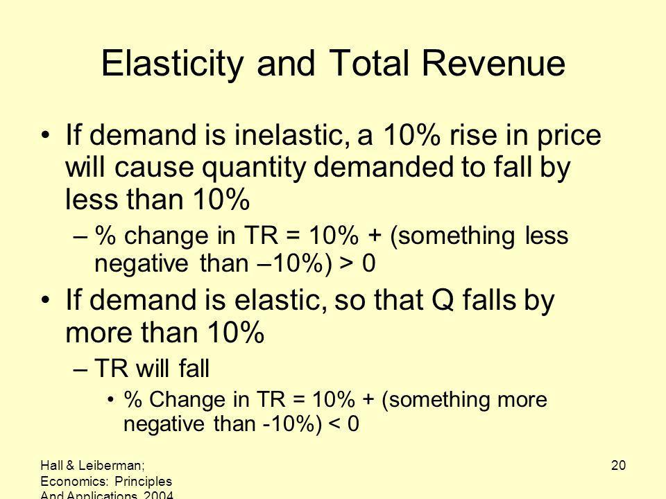 Hall & Leiberman; Economics: Principles And Applications, 2004 20 Elasticity and Total Revenue If demand is inelastic, a 10% rise in price will cause quantity demanded to fall by less than 10% –% change in TR = 10% + (something less negative than –10%) > 0 If demand is elastic, so that Q falls by more than 10% –TR will fall % Change in TR = 10% + (something more negative than -10%) < 0