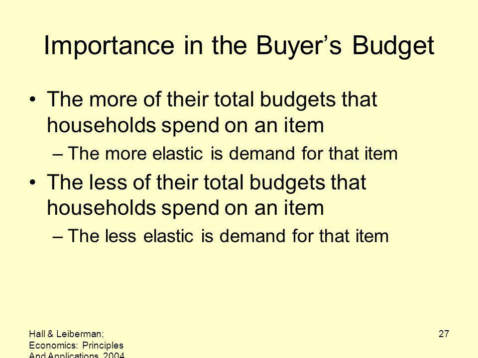 Hall & Leiberman; Economics: Principles And Applications, 2004 27 Importance in the Buyers Budget The more of their total budgets that households spend on an item –The more elastic is demand for that item The less of their total budgets that households spend on an item –The less elastic is demand for that item
