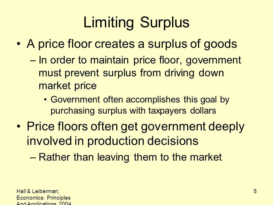 Hall & Leiberman; Economics: Principles And Applications, 2004 5 Limiting Surplus A price floor creates a surplus of goods –In order to maintain price floor, government must prevent surplus from driving down market price Government often accomplishes this goal by purchasing surplus with taxpayers dollars Price floors often get government deeply involved in production decisions –Rather than leaving them to the market