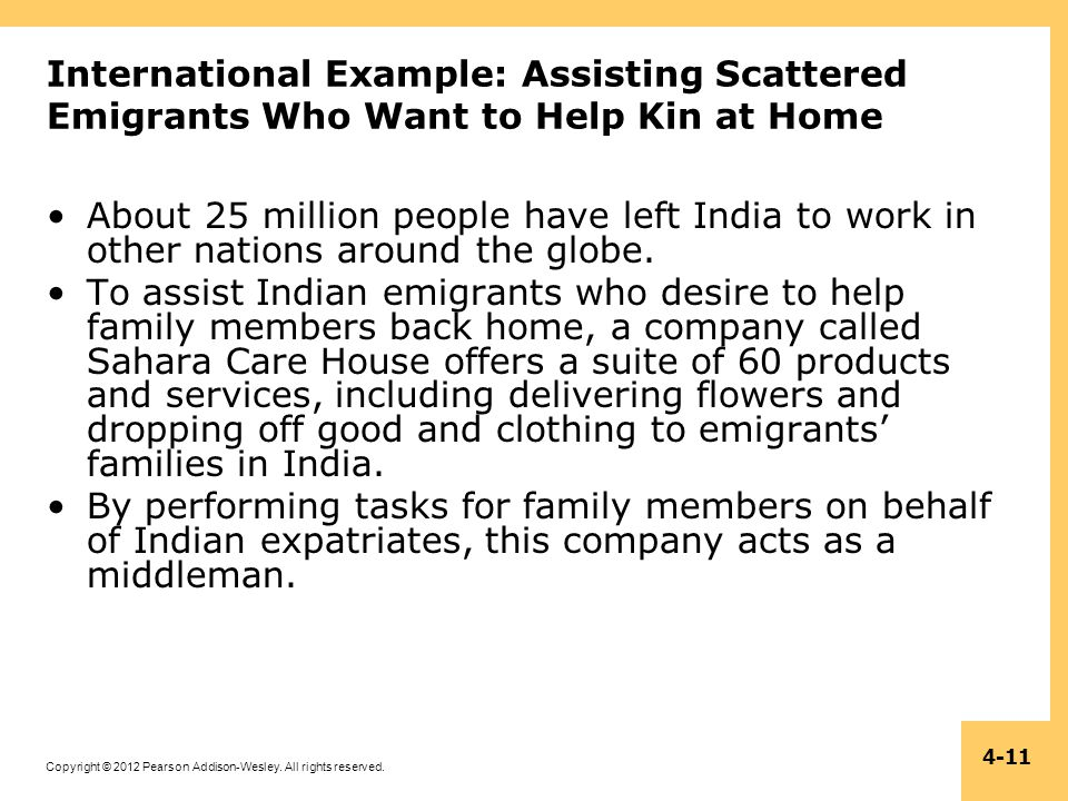 Copyright © 2012 Pearson Addison-Wesley. All rights reserved. 4-11 International Example: Assisting Scattered Emigrants Who Want to Help Kin at Home A