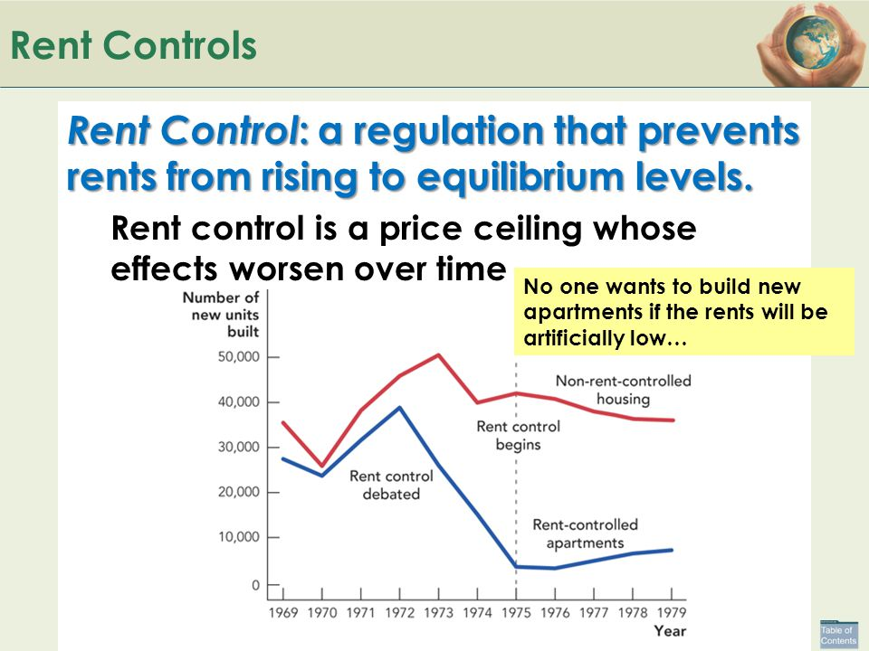 B ACK TO Rent Controls Rent Control : a regulation that prevents rents from rising to equilibrium levels. Rent control is a price ceiling whose effect