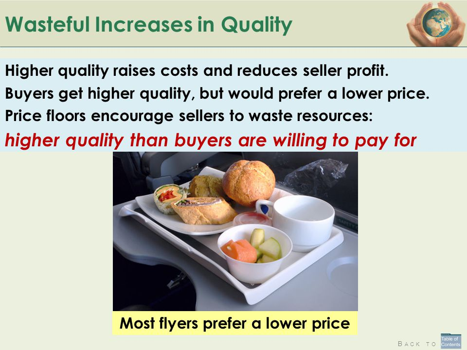 B ACK TO Wasteful Increases in Quality Higher quality raises costs and reduces seller profit. Buyers get higher quality, but would prefer a lower pric