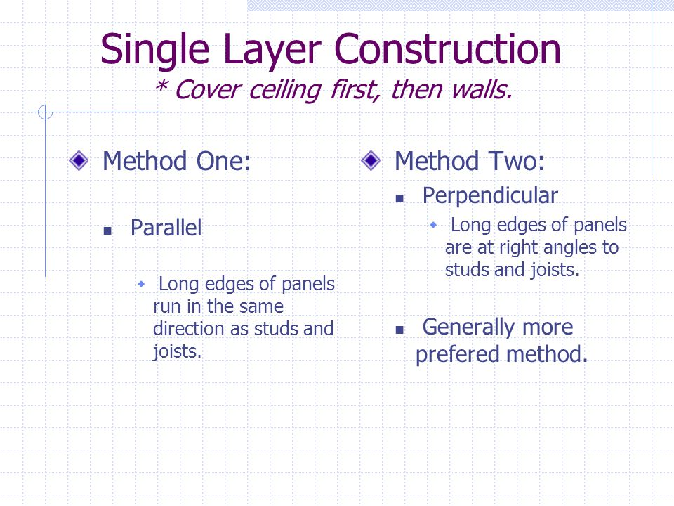 Single Layer Construction * Cover ceiling first, then walls. Method One: Parallel Long edges of panels run in the same direction as studs and joists.