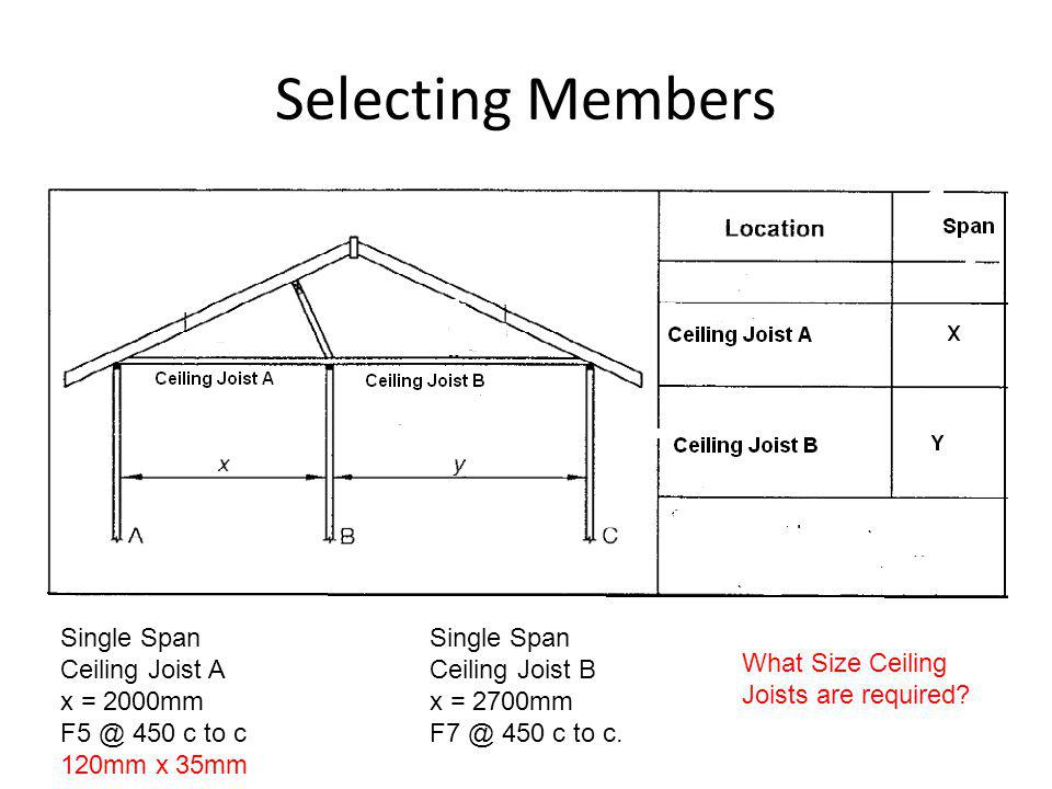 Selecting Members Single Span Ceiling Joist A x = 2000mm F5 @ 450 c to c 120mm x 35mm Single Span Ceiling Joist B x = 2700mm F7 @ 450 c to c. What Siz