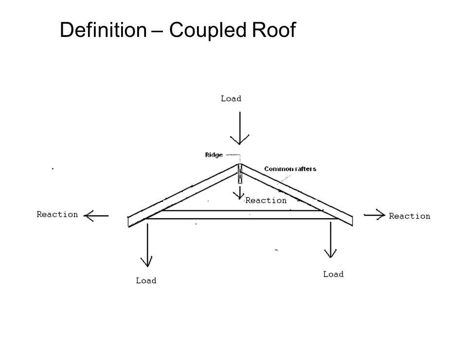 Definition – Coupled Roof