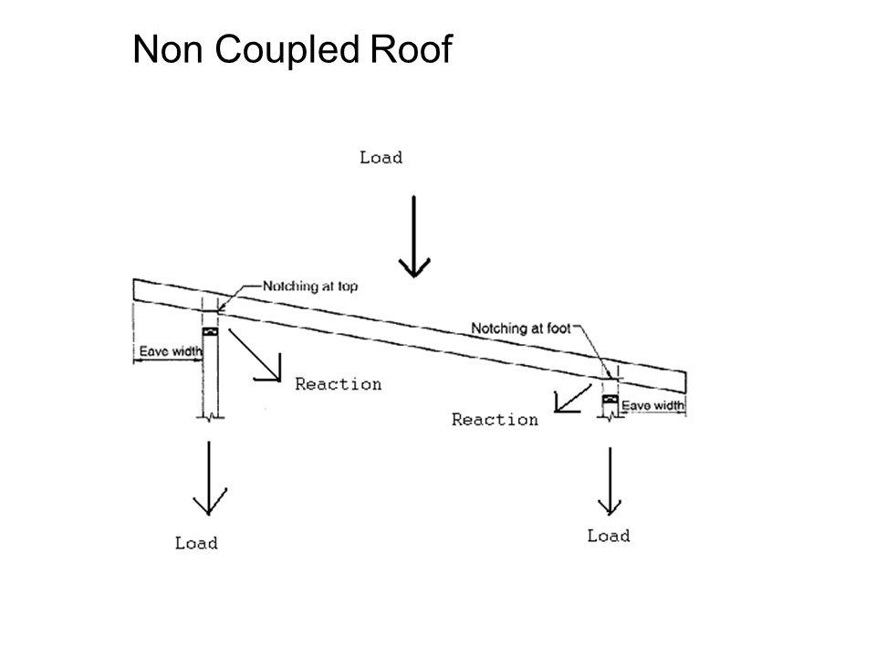 Non Coupled Roof