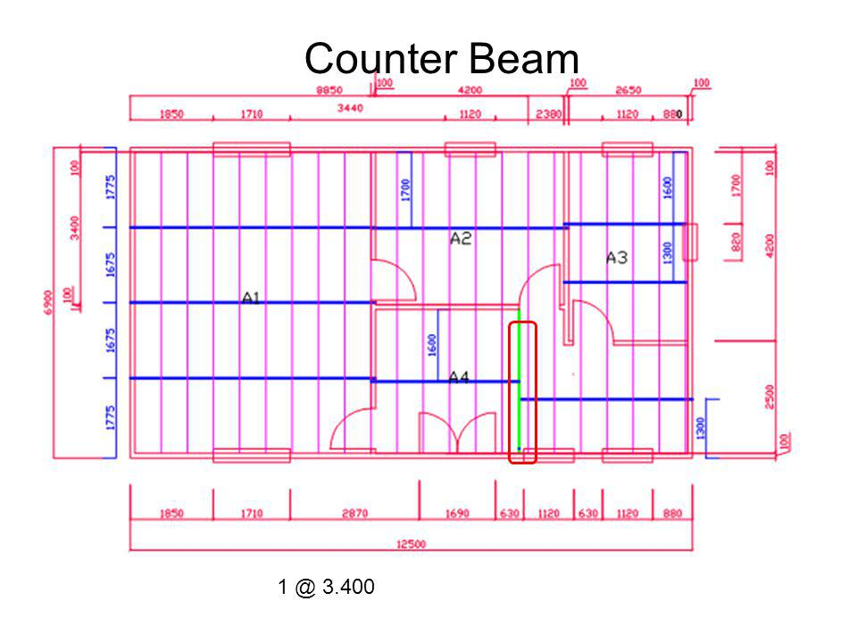 Counter Beam 1 @ 3.400