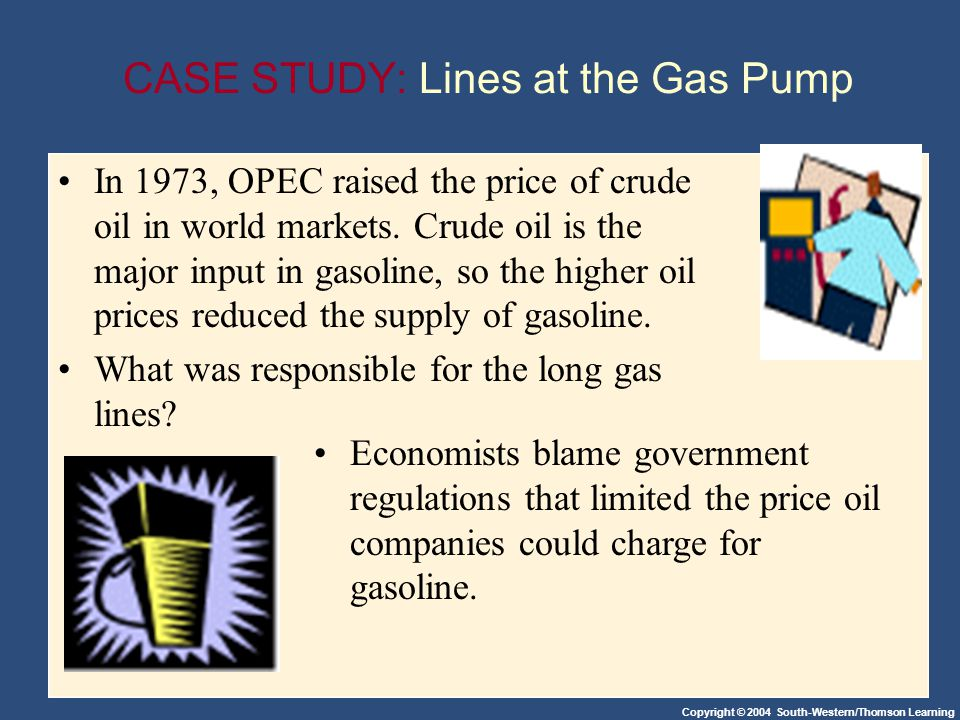 Copyright © 2004 South-Western/Thomson Learning In 1973, OPEC raised the price of crude oil in world markets.