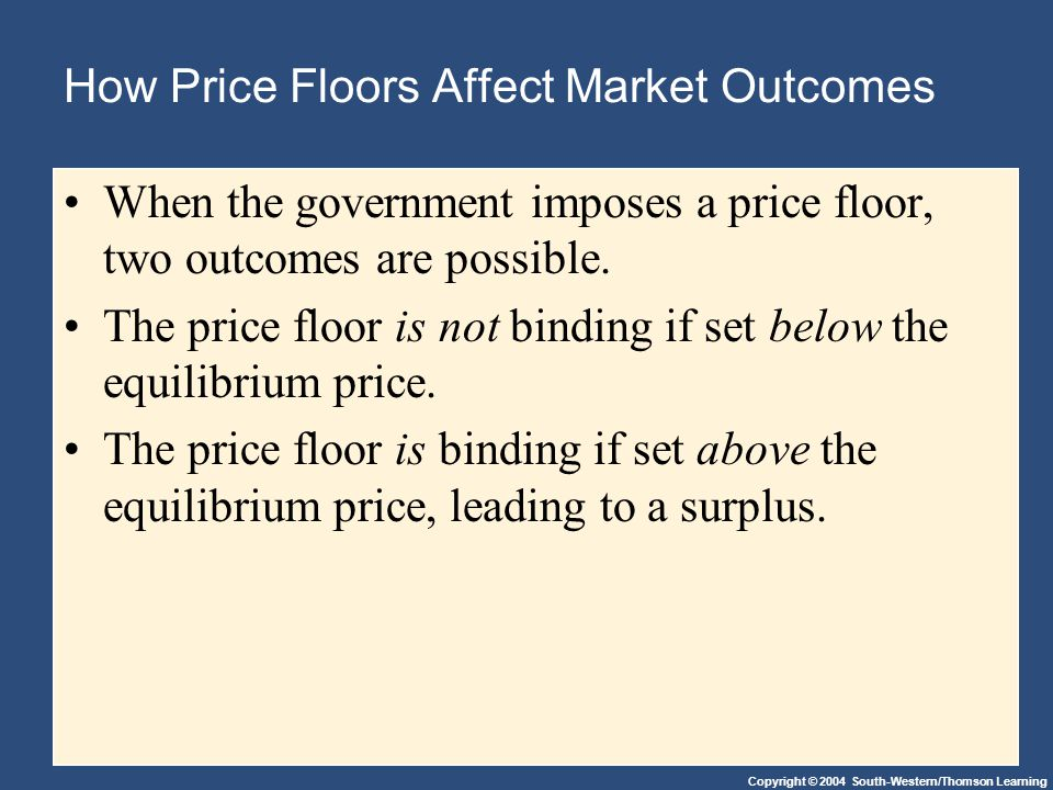 Copyright © 2004 South-Western/Thomson Learning How Price Floors Affect Market Outcomes A price floor prevents supply and demand from moving toward the equilibrium price and quantity.