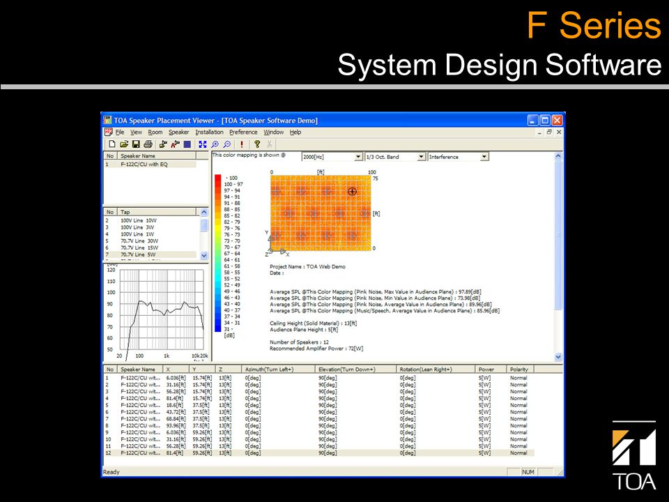F Series System Design Software