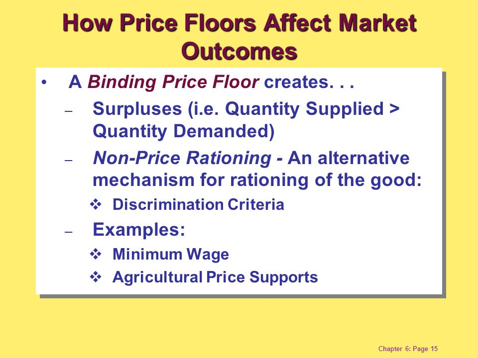 Chapter 6: Page 15 A Binding Price Floor creates... – Surpluses (i.e. Quantity Supplied > Quantity Demanded) – Non-Price Rationing - An alternative me