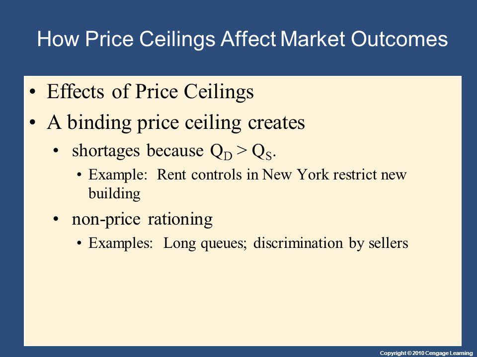 Copyright © 2010 Cengage Learning How Price Ceilings Affect Market Outcomes Effects of Price Ceilings A binding price ceiling creates shortages becaus