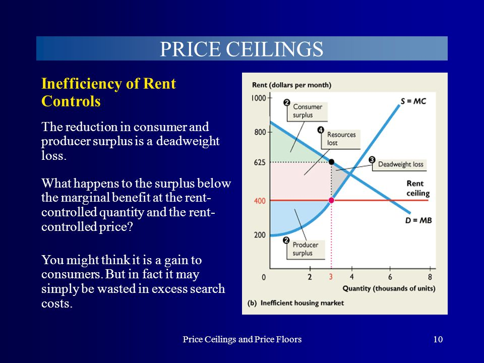 Price Ceilings and Price Floors10 PRICE CEILINGS The reduction in consumer and producer surplus is a deadweight loss. What happens to the surplus belo