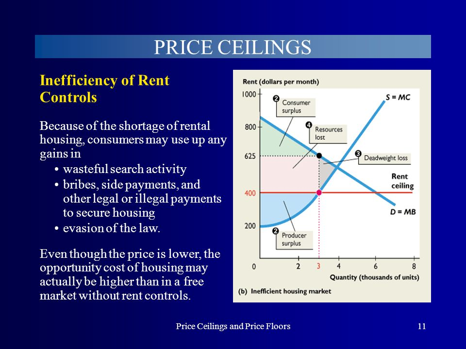 Price Ceilings and Price Floors11 PRICE CEILINGS Because of the shortage of rental housing, consumers may use up any gains in wasteful search activity