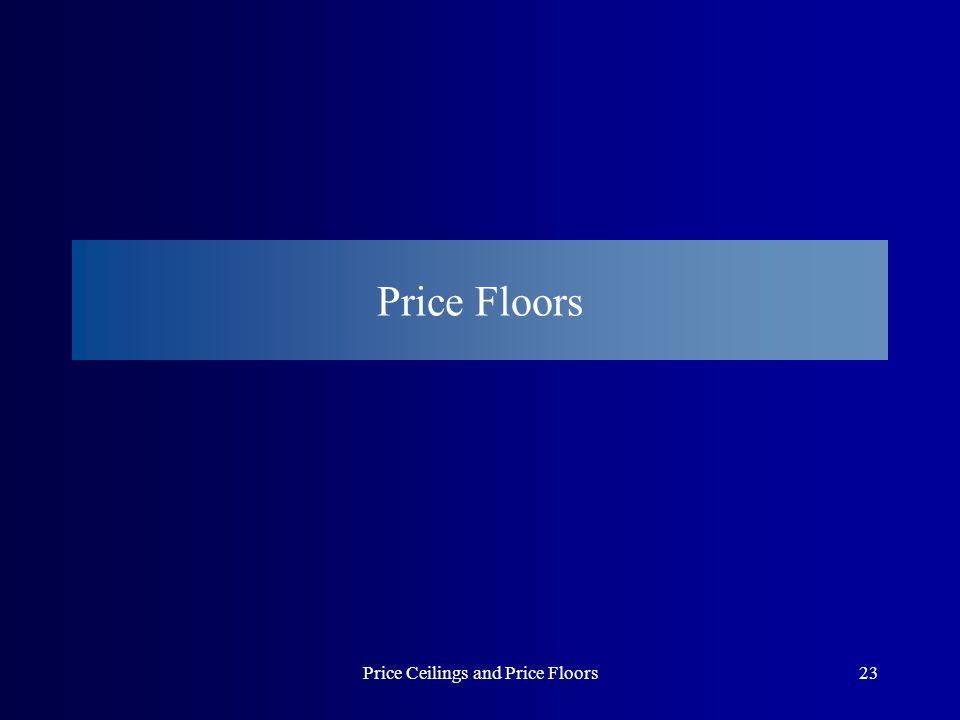 Price Ceilings and Price Floors23 Price Floors