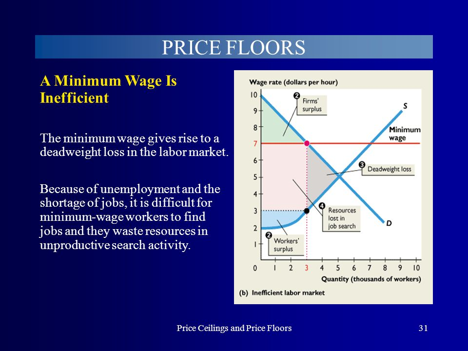 Price Ceilings and Price Floors31 PRICE FLOORS Because of unemployment and the shortage of jobs, it is difficult for minimum-wage workers to find jobs