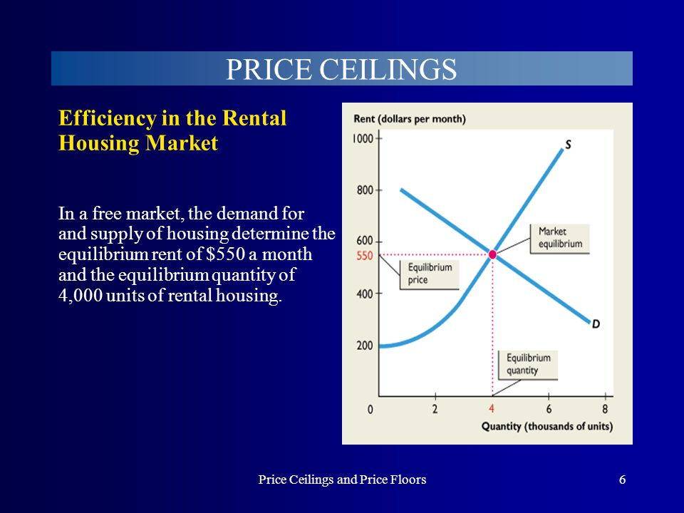 Price Ceilings and Price Floors6 PRICE CEILINGS In a free market, the demand for and supply of housing determine the equilibrium rent of $550 a month