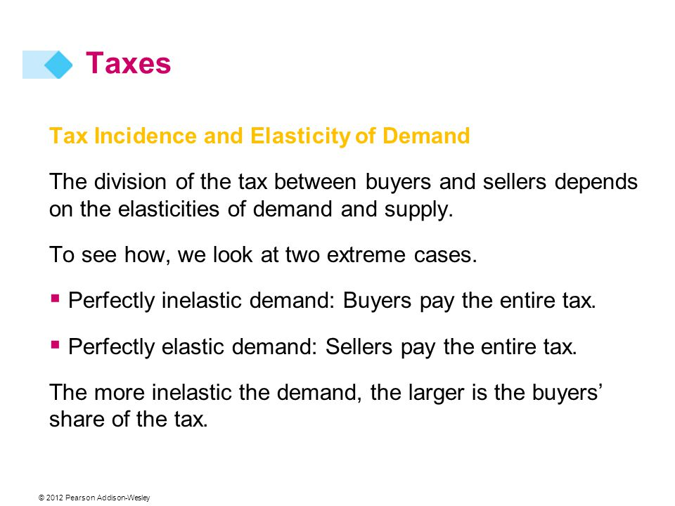 © 2012 Pearson Addison-Wesley Tax Incidence and Elasticity of Demand The division of the tax between buyers and sellers depends on the elasticities of
