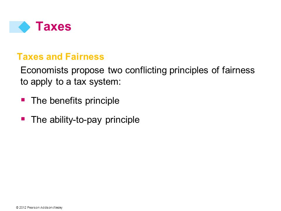 © 2012 Pearson Addison-Wesley Taxes and Fairness Economists propose two conflicting principles of fairness to apply to a tax system: The benefits prin