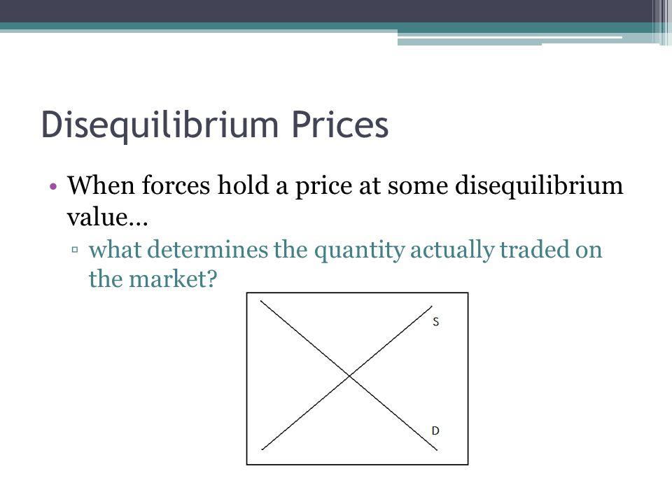 Types of Price Controls Price FloorsPrice Ceilings