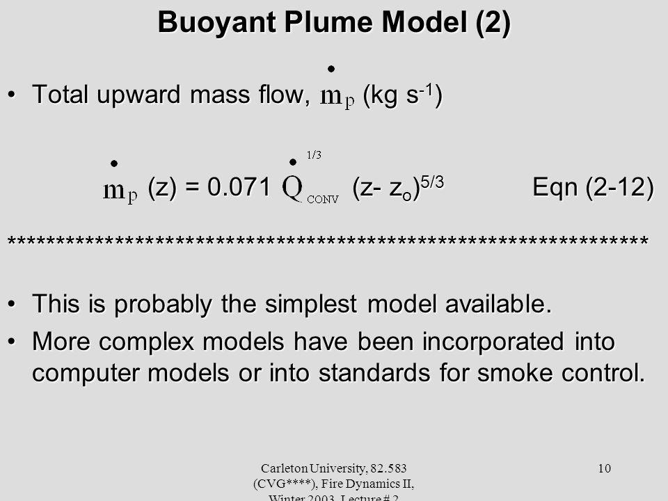 Carleton University, 82.583 (CVG****), Fire Dynamics II, Winter 2003, Lecture # 2 10 Buoyant Plume Model (2) Total upward mass flow, (kg s -1 )Total u