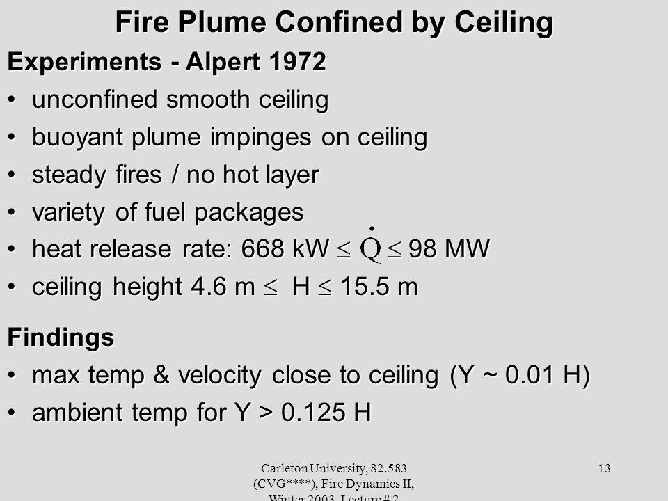 Carleton University, 82.583 (CVG****), Fire Dynamics II, Winter 2003, Lecture # 2 13 Fire Plume Confined by Ceiling Experiments - Alpert 1972 unconfin