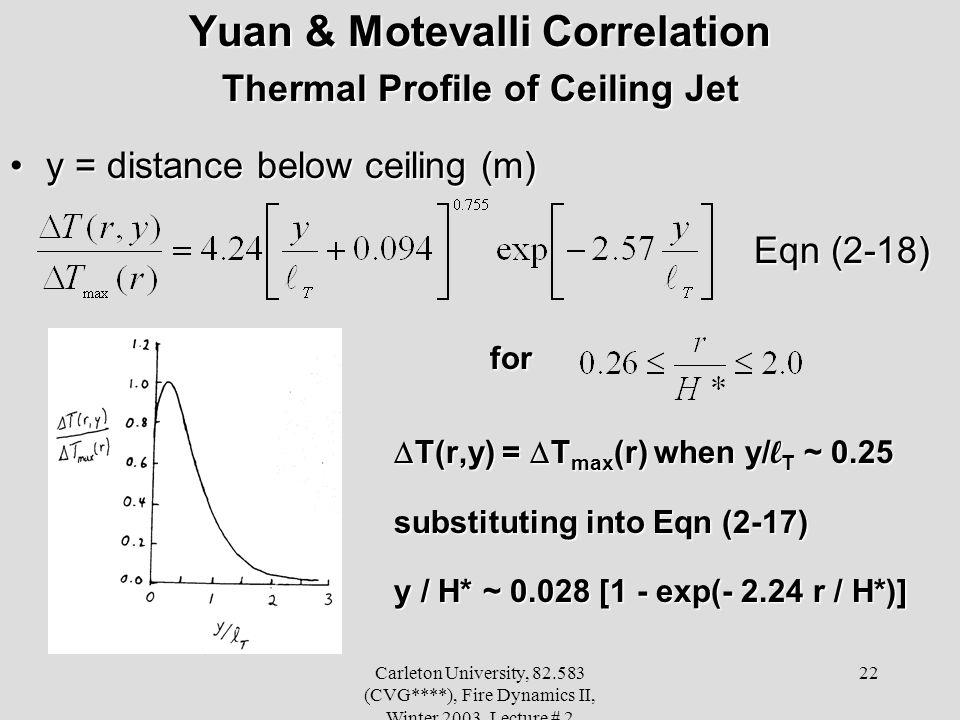 Carleton University, 82.583 (CVG****), Fire Dynamics II, Winter 2003, Lecture # 2 22 Yuan & Motevalli Correlation Thermal Profile of Ceiling Jet y = d