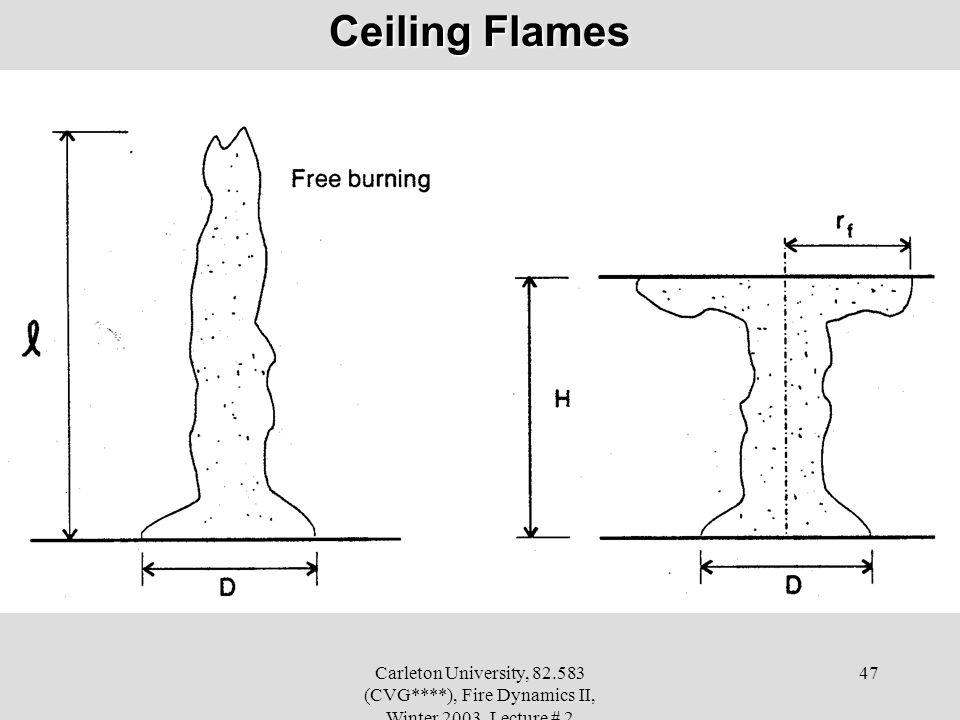 Carleton University, 82.583 (CVG****), Fire Dynamics II, Winter 2003, Lecture # 2 47 Ceiling Flames