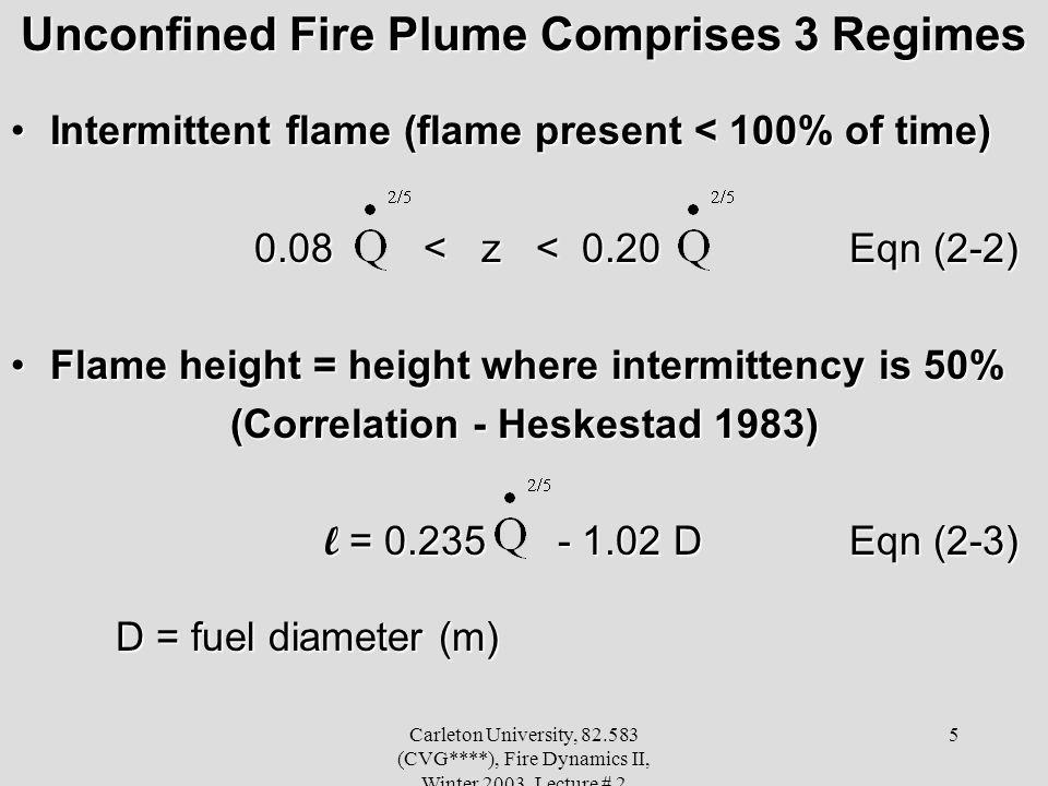 Carleton University, 82.583 (CVG****), Fire Dynamics II, Winter 2003, Lecture # 2 5 Unconfined Fire Plume Comprises 3 Regimes Intermittent flame (flame present < 100% of time)Intermittent flame (flame present < 100% of time) 0.08 < z < 0.20 Eqn (2-2) 0.08 < z < 0.20 Eqn (2-2) Flame height = height where intermittency is 50%Flame height = height where intermittency is 50% (Correlation - Heskestad 1983) l = 0.235 - 1.02 D Eqn (2-3) D = fuel diameter (m)