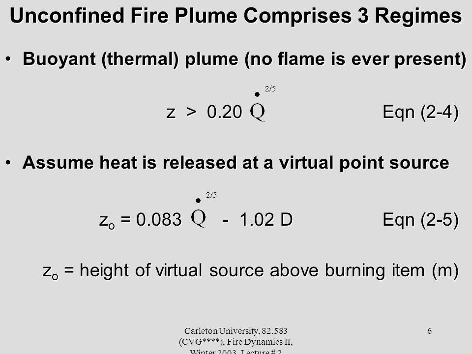 Carleton University, 82.583 (CVG****), Fire Dynamics II, Winter 2003, Lecture # 2 6 Unconfined Fire Plume Comprises 3 Regimes Buoyant (thermal) plume