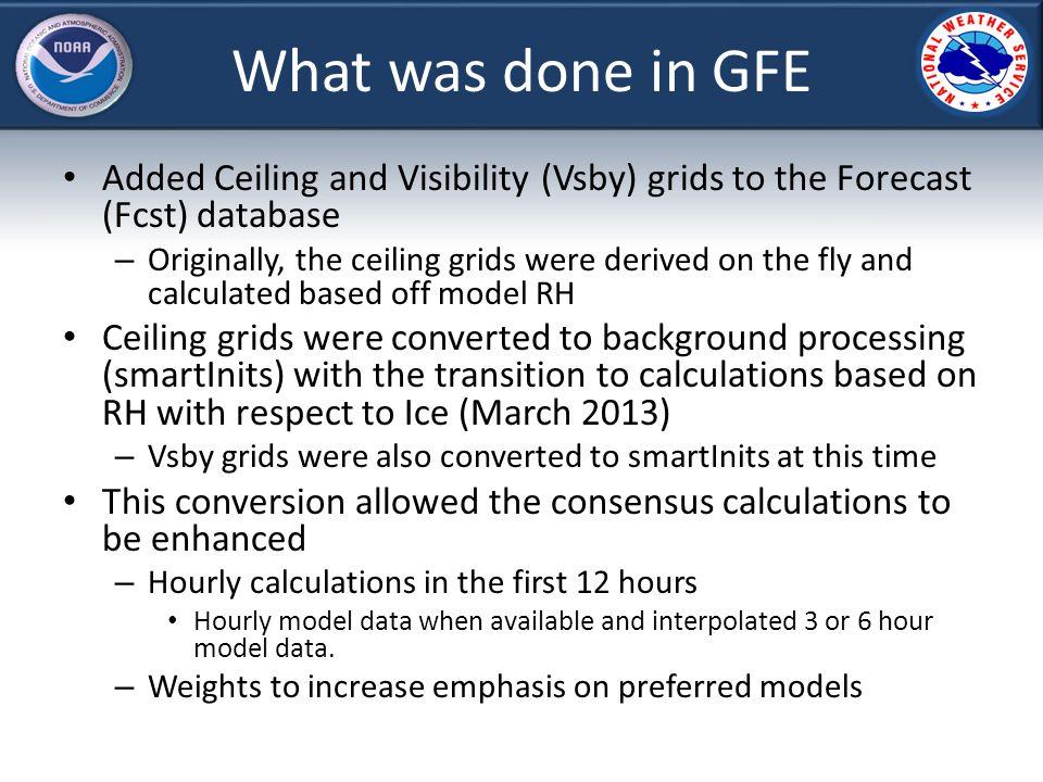 Models Included Ceiling NAM12 MET Guidance GFS40 MAV Guidance (beyond 12- hours) RAP X2 RAP (Previous) WRF-ARW (local 5km) X2 RuMM1/2 (3 hourly local 3km WRF-ARW initialized off RAP) Gridded LAMP Gridded LAMP (Previous) Visibility NAM12 MET Guidance NAM 4km Nest MAV Guidance (Beyond 12-hours) WRF-ARW (local 20km and 5km) HRRR HRRR (Previous) Gridded LAMP Gridded LAMP (Previous) NCEP WRF-ARW East NCEP WRF-NMM East GFE and AWIPS data limitations exclude using GEM (NH and Regional), ECMWF, NCEP WRFs Ceiling data
