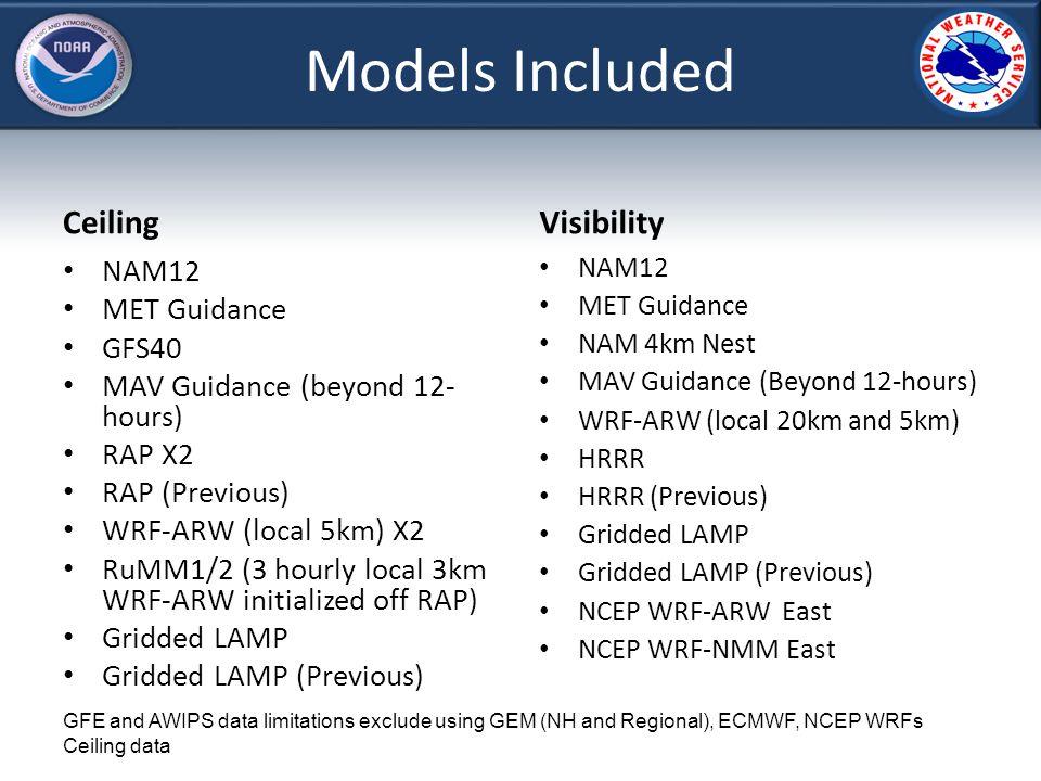 Shallow Moisture Case – cont. RAP Model initial conditions – March 08, 2013 00Z GFS NAM